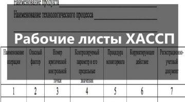 Рабочий лист плана ХАССП